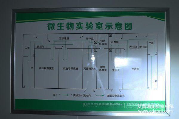 资阳市食品药品监督管理局实验室建设10