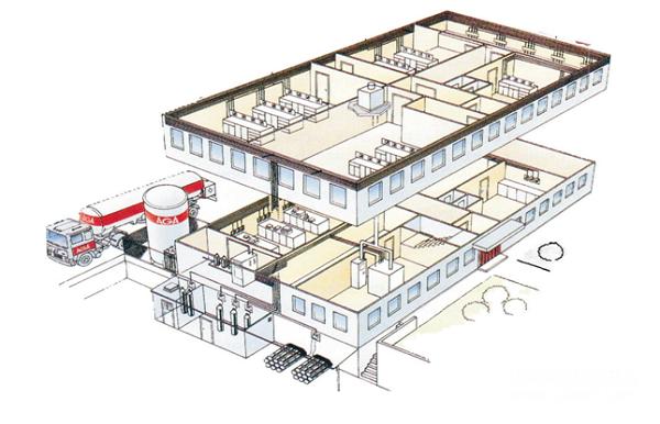 实验室供气系统解决方案
